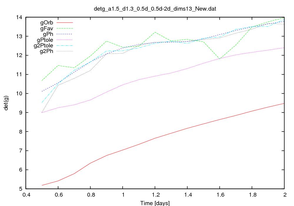 FstatFlatMetric_compareMetrics.png